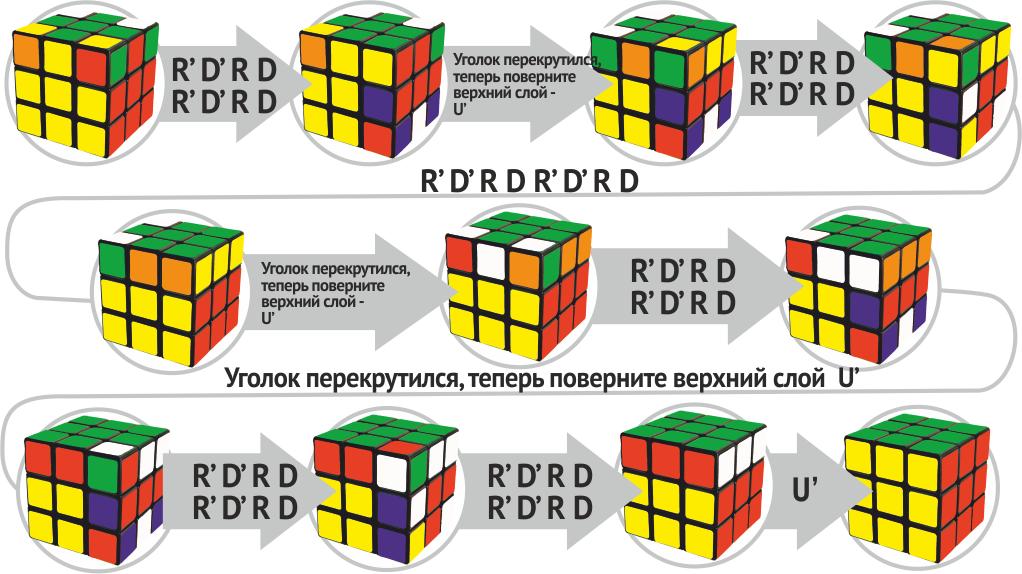 схема сборки кубик рубика